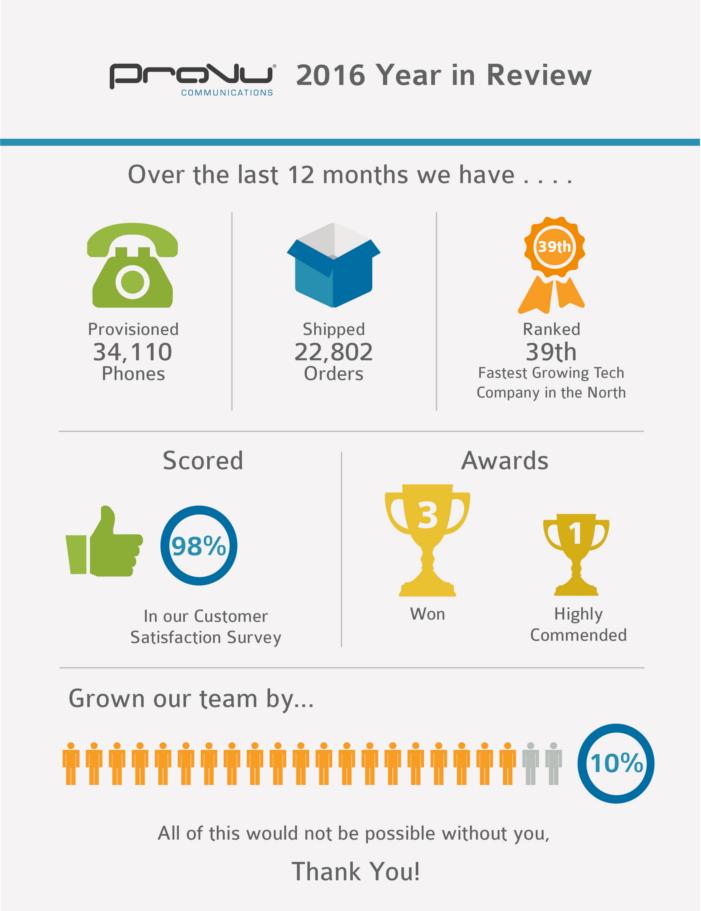 2016-infographic-img-1