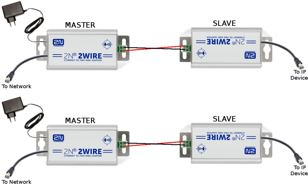 installation guide for 2n 2wire kit provu blog rh blog provu co uk